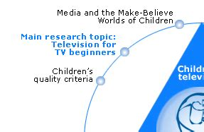 Empirical Research Articles - Literature Review Basics